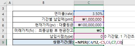 엑셀 NPER함수로 대출 상환기간 계산하기