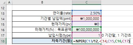 엑셀 NPER함수로 저축기간 계산하기