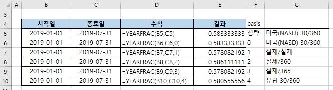 엑셀함수 YEARFRAC
