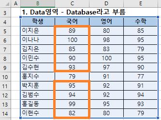 엑셀 DVAR 함수 - 데이터베이스에서 조건에 맞는 항목의 표본집단 분산 구하기