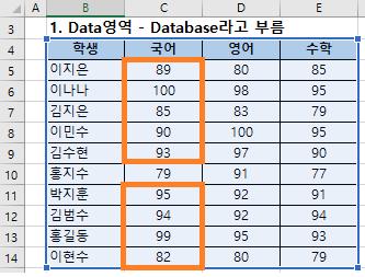 엑셀 DVARP 함수 - 데이터베이스에서 조건에 맞는 항목의 모집단 분산 구하기