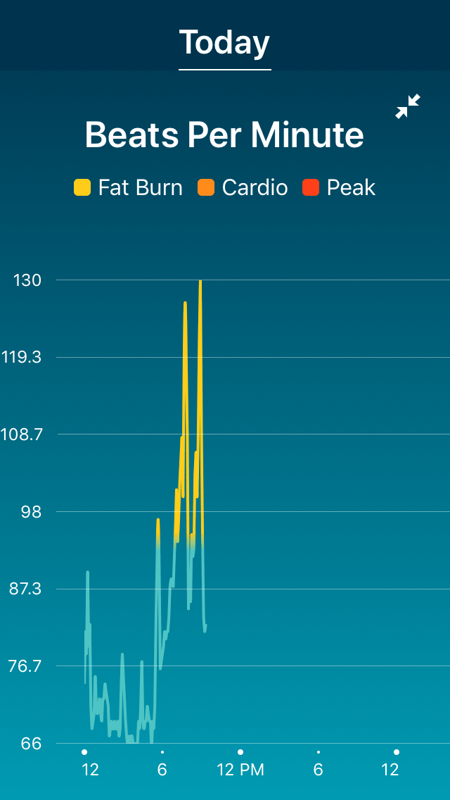 Solved: No Max heart rate in chart - Fitbit Community