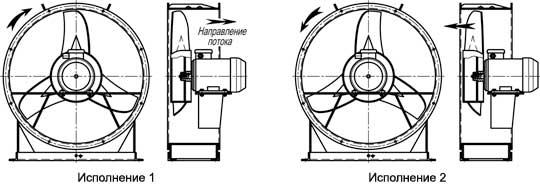 Вентиляторы осевые ВО 14 320: 4, 5, 6 3 по цене производителя