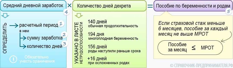 Какие документы нужны для оформления инн граждан с украины в москве