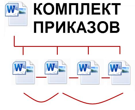 образец приказ о создании электролаборатории