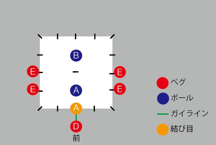 ステルス張りの図解6