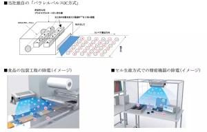 SHARP商業用自動除菌離子產生器-2