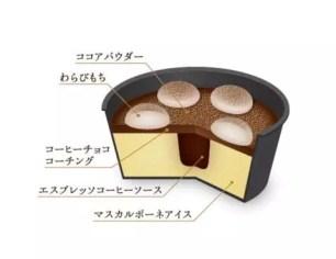 極致的日西合璧冰品「提拉米蘇蕨餅冰淇淋」雙口味♡ 1月23日起開賣囉