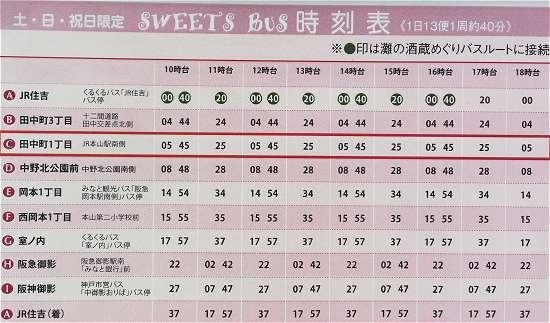 東灘スイーツめぐり2017バス時刻表