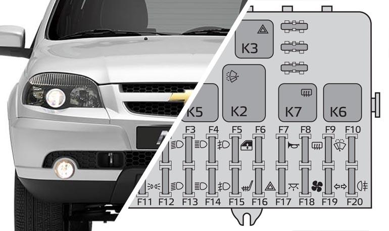 Esquema de relé de Lada Niva e fusíveis (Chevrolet)