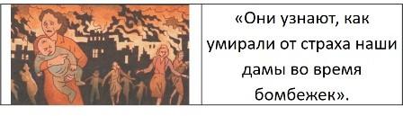 """Квест-игра по книге """"Дневник Анны Франк. Графическая версия"""""""