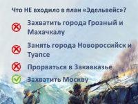 """Викторина по книге Насибова """"За оборону Кавказа"""""""