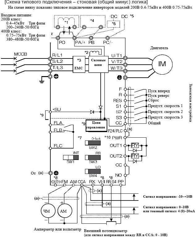 Toshiba VF-PS1, Toshiba VFPS1 специализированный