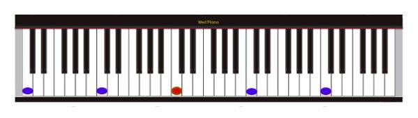 鍵盤Keyboard 2