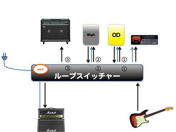 Switcher 16