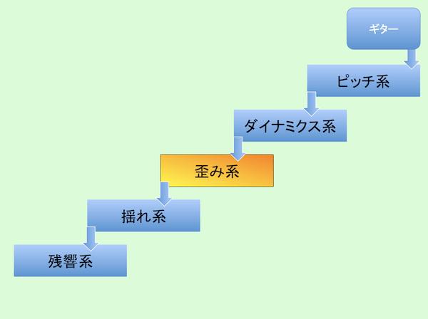 Effector1 14