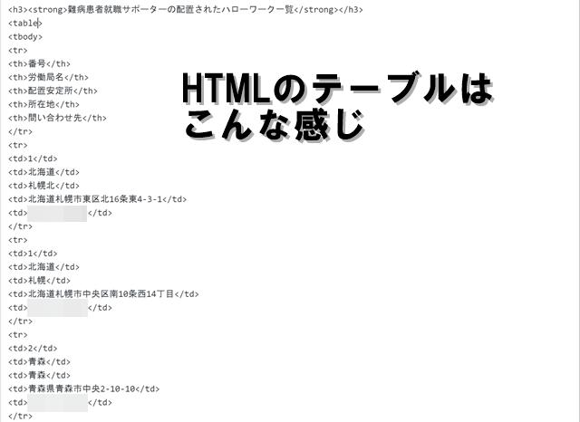 テーブル(HTML)