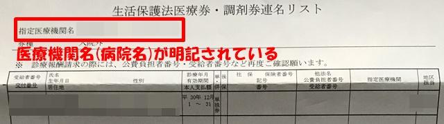 受診できる医療機関(病院)が明記された医療券
