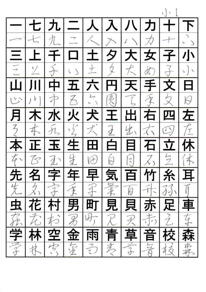 草書を覚える!小学校1年で習う漢字