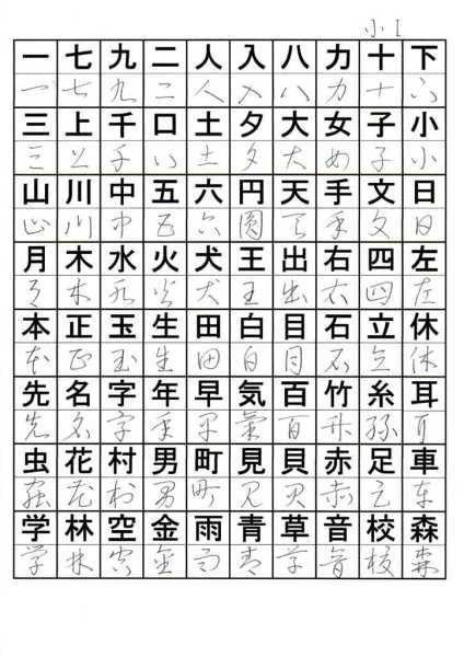 草書を覚える!小学校1年で習う漢字一覧