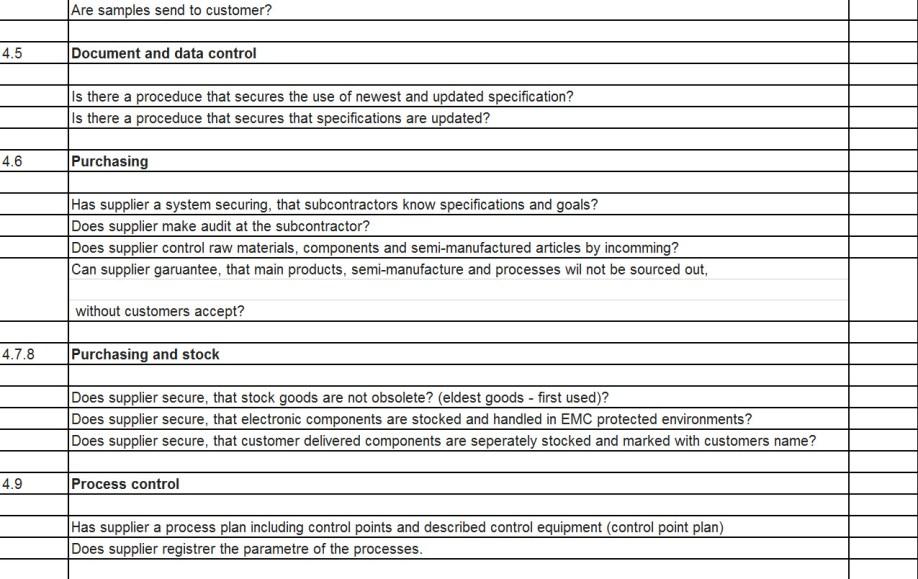ISO 9001 Kvalitets Audit 2
