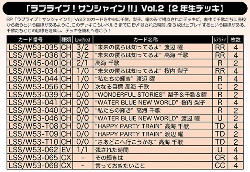 2年生デッキ(梨子&千歌&曜):WS「ラブライブ!サンシャイン!!Vol.2」デッキレシピ