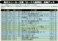 「ロードス島戦記」主軸デッキ:WS角川スニーカー文庫公式デッキレシピ