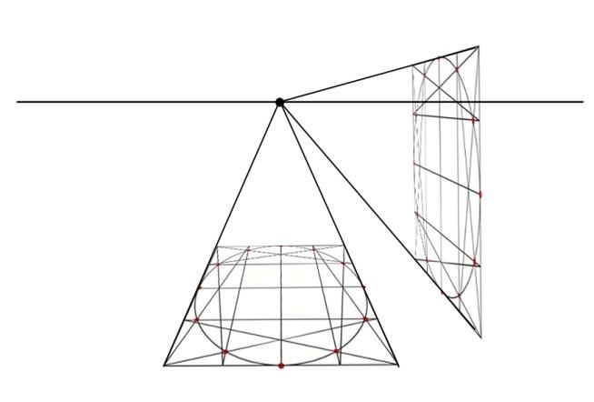 楕円の一点透視図法