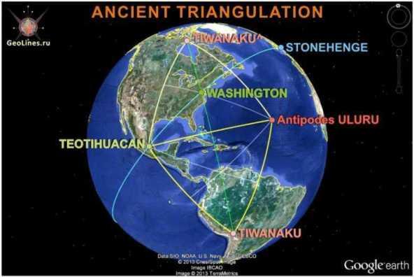 TRIANGLULATION 2m