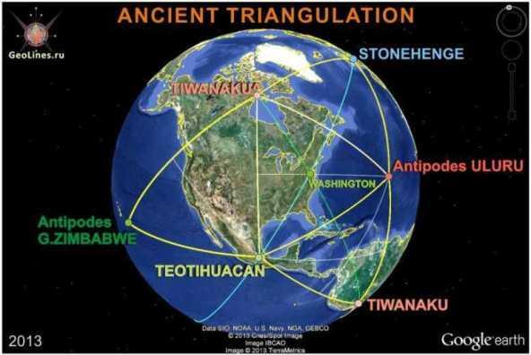 TRIANGLULATION 4m