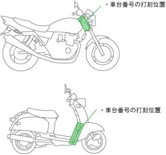 バイクの車台番号(車体番号)の記載カ所