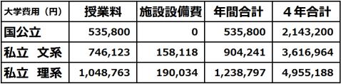 %e5%a4%a7%e5%ad%a6%e5%9c%a8%e5%ad%a6%e4%b8%ad%e3%81%ab%e3%81%8b%e3%81%8b%e3%82%8b%e6%8e%88%e6%a5%ad%e6%96%991