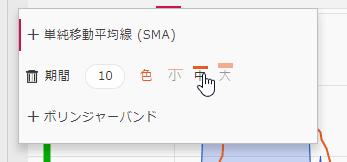 単純移動平均線(SMA)