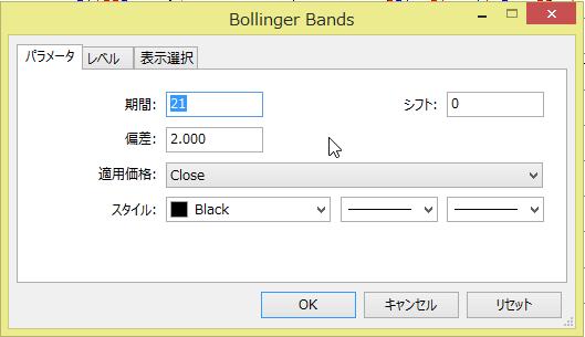 ボリンジャーバンドをMT4に表示させる方法