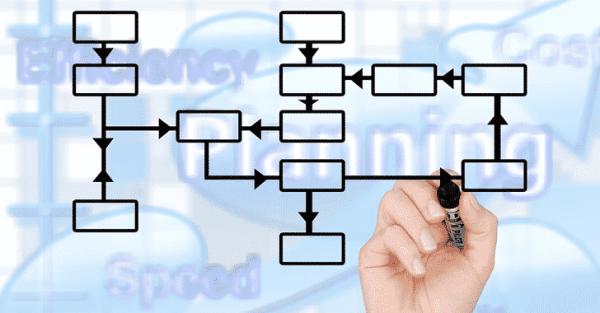 バイナリーオプションで生計を立てる方法