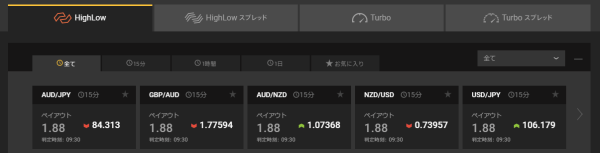 HighLow → 1.88倍~1.9倍
