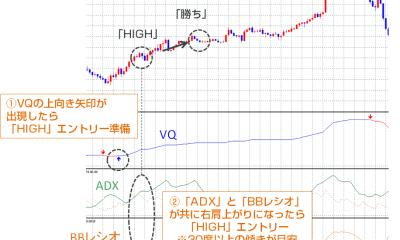 バイナリーオプション攻略必勝法「VQ・BBレシオ・ADXによるトレンド分析トレード」/勝率76.2%