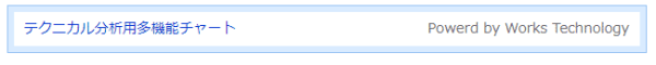 その3.チャートの下にある「テクニカル分析用多機能チャート」をクリックする