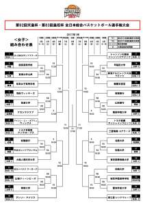 alljapan2017_tournament_women_161202