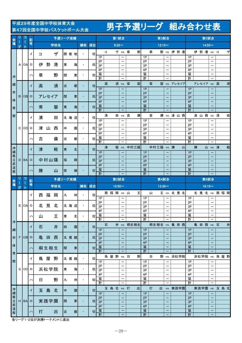 2017 第47回全国中学校バスケットボール大会【沖縄県】組合せ・結果・日程一覧!