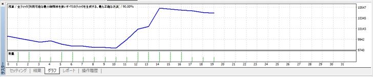 「グラフ」