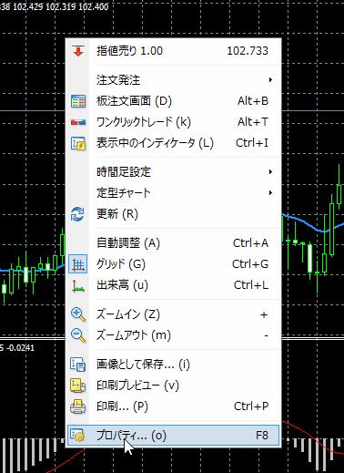 mt4_chart_color_3