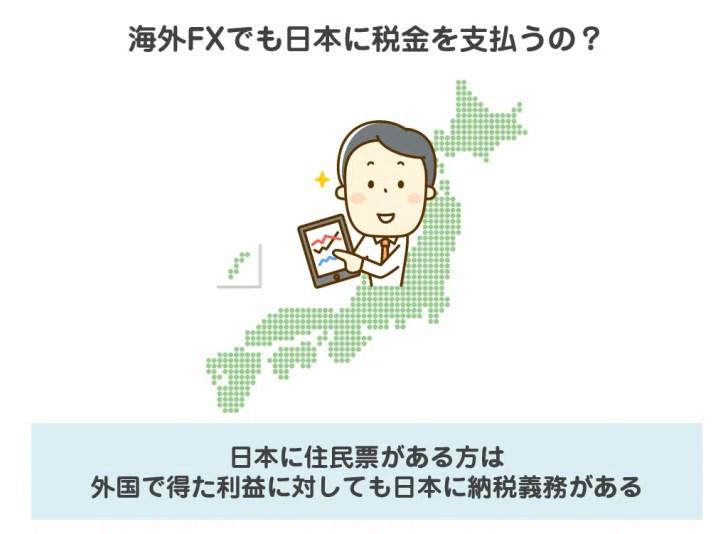 海外FXに関する基本的な疑問