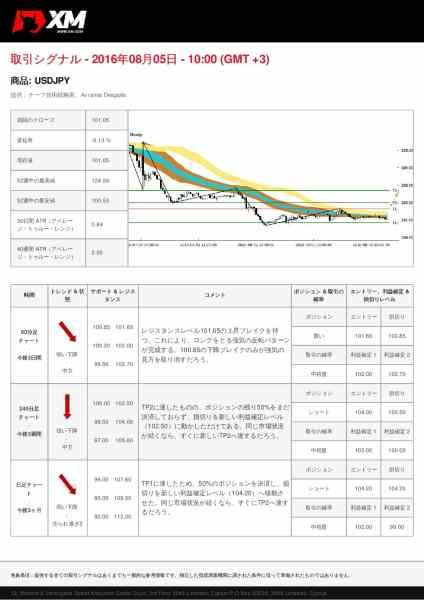 JP-USDJPY-20160805-M-001