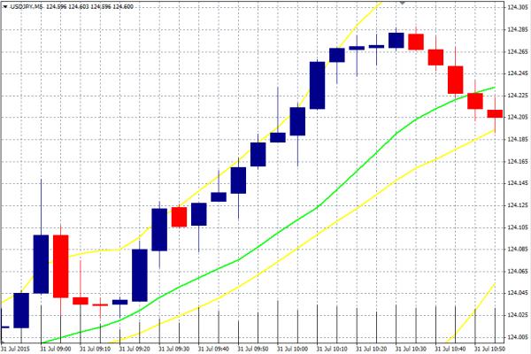 graph_150812_3