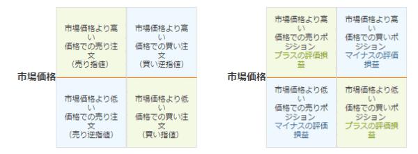 graph_150819_2