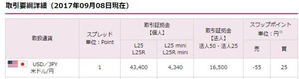 外為オンライン:25円