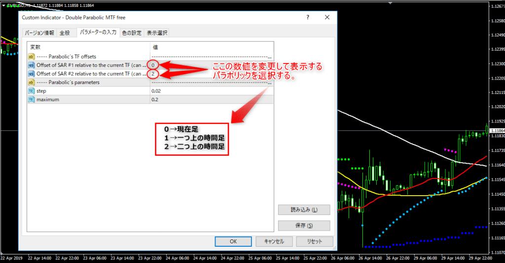 Double Parabolic MTF設定方法