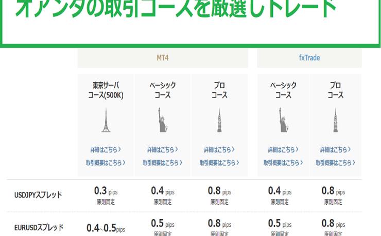 oanda japanイメージ画像