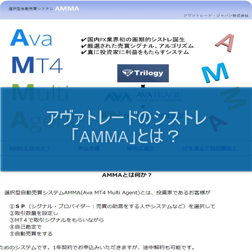 アヴァトレードのシストレ「AMMA」とは?